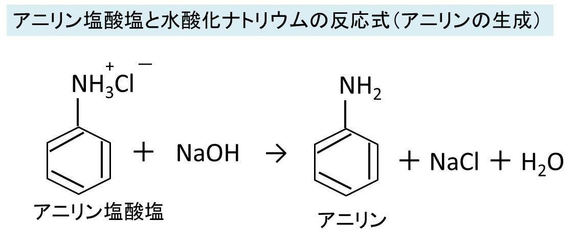 と の 酸化 式 酢酸 反応 ナトリウム 水 和 中