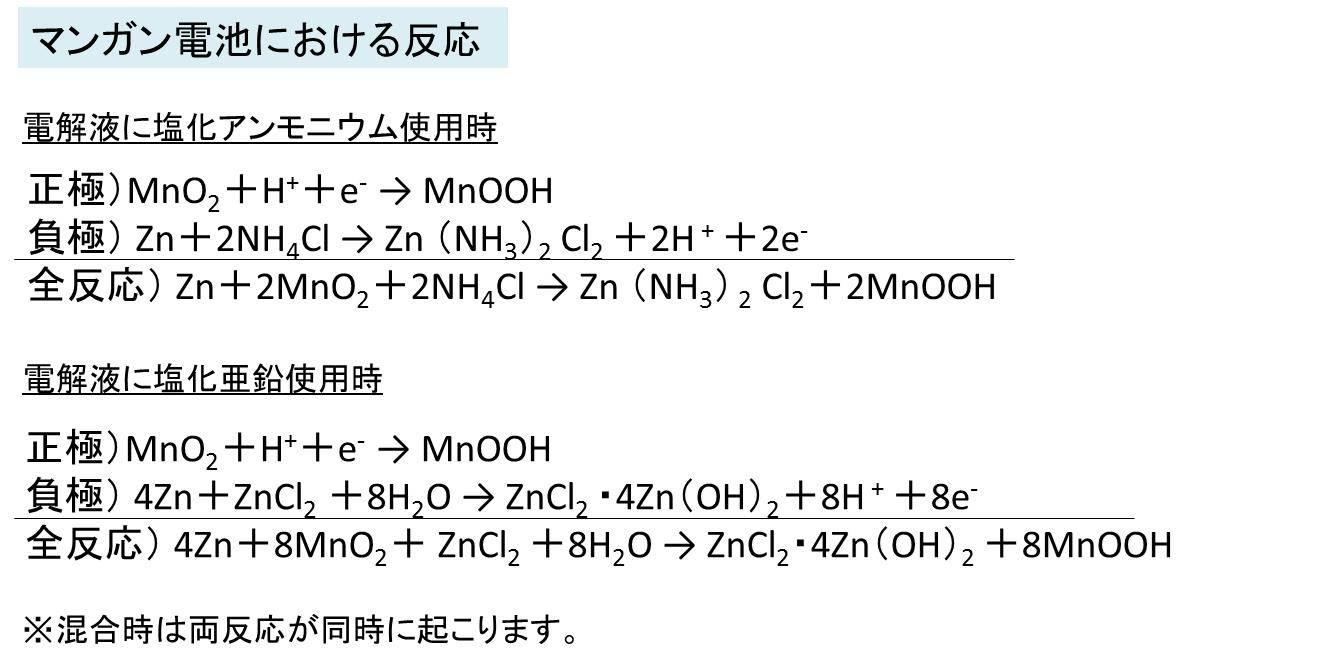 化学式 二酸化 マンガン