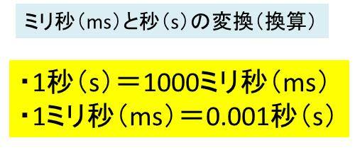 ミリ 秒 1000