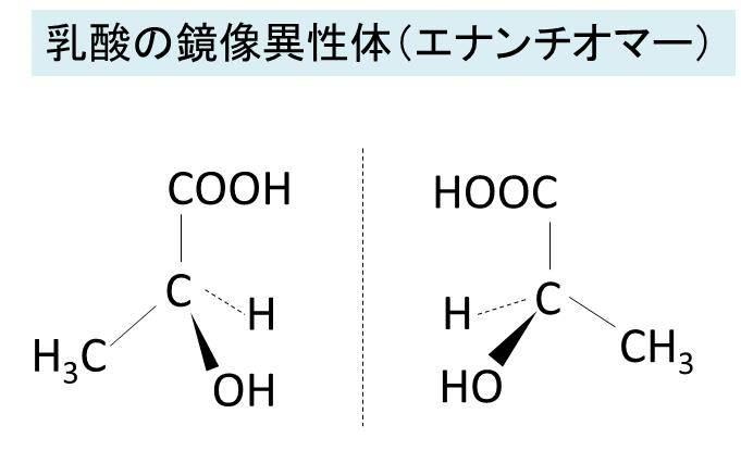 エナンチオマー 糖質の構造と異性体 気になる遺伝子