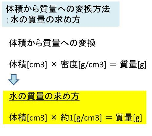 水の質量と体積を変換(換算)する方法 計算問題を解いてみよう【水の ...