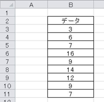 Excel】エクセルで偶数や奇数のセルに色付けを行う方法