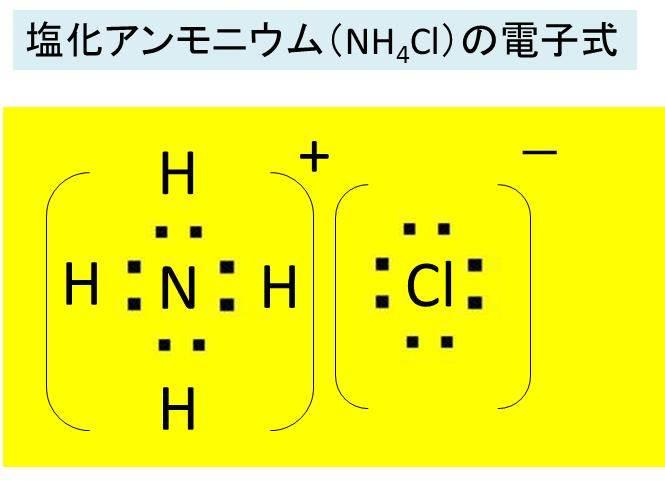 式 アンモニア 電子 「電子式,アンモニア」に関するQ&A