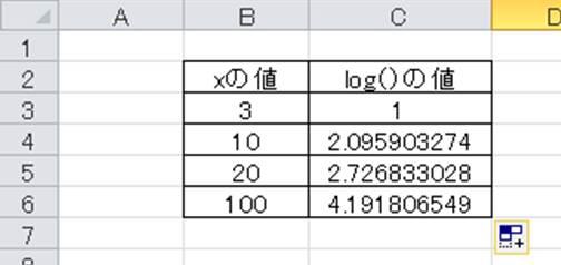 エクセル log 計算