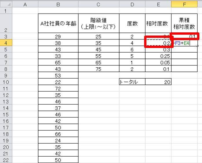 Excel】エクセルで度数・相対度数・累積相対度数を計算する方法 ...