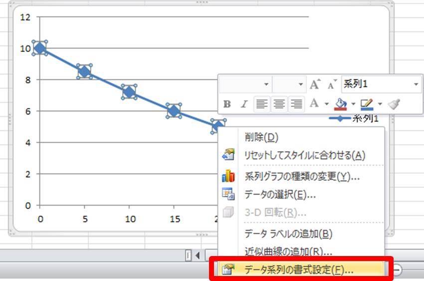 折れ線 追加 エクセル グラフ