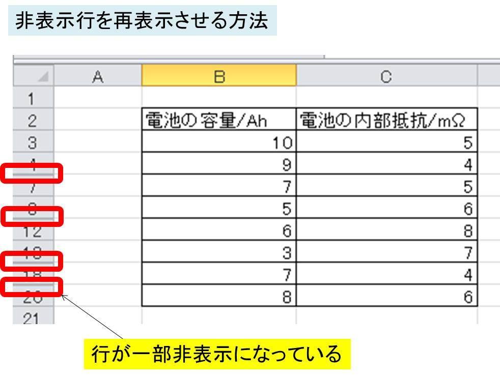 表示 excel 一括 再 Excel シートの非表示・再表示をする方法