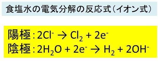 化学 水 式 電気 反応 分解 の