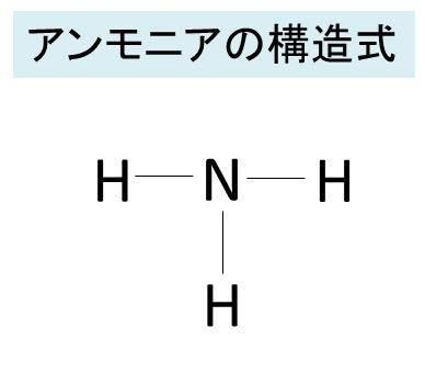 アンモニアの化学式・分子式・構...