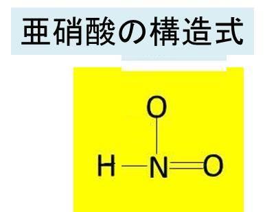 硝酸・亜硝酸の違いは?