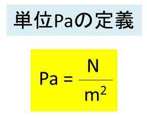 Pa(パスカル)をkg、m、s(秒)...