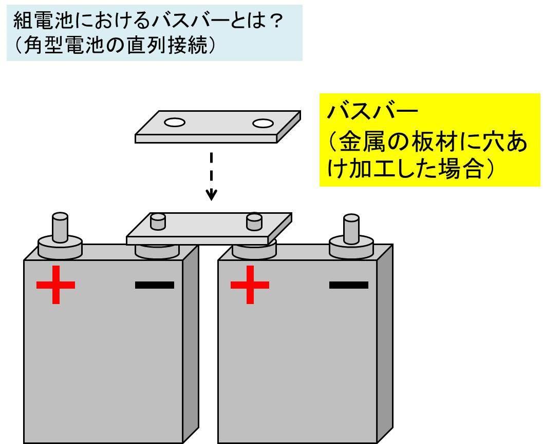 組電池におけるバスバーとは?タブリード(タブ)との違い