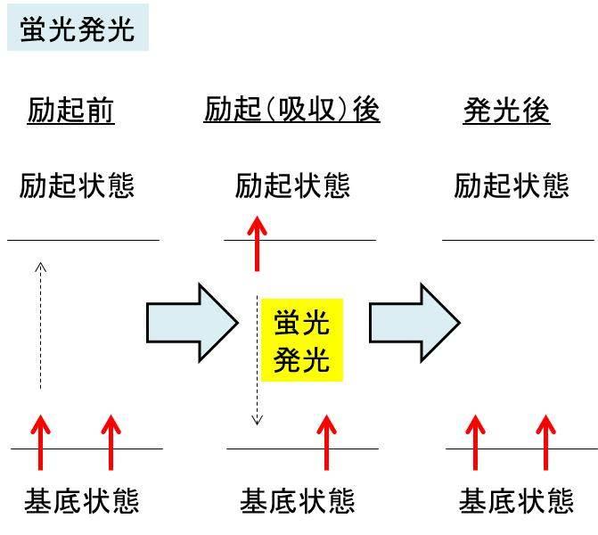 ランベルトベールの法則と計算方法【演習 ...
