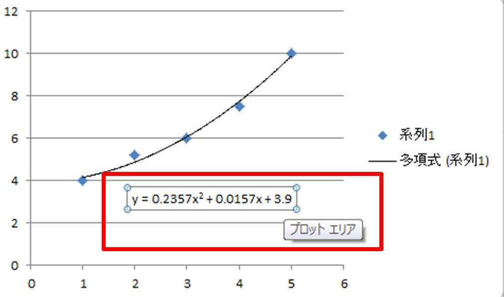 【Excel】エクセルで表示した近似曲線の式の有効数字の桁数を ...