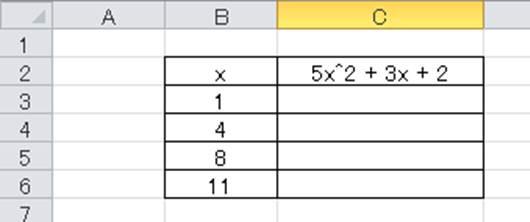 まずは二次関数におけるxの値を以下のようにいれていきます。