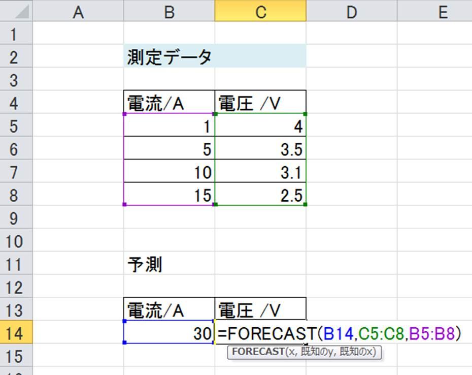 excel forecast関数で直線補間してみよう trend関数との違い