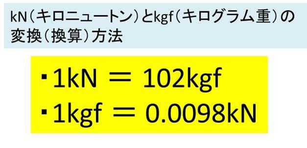 kN(キロニュートン)とkg(キログラム)は換算できるのか?knとkgfの ...