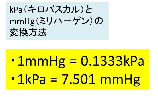 単位 換算 圧力 圧力単位換算表について|技術情報|日本カノマックス株式会社