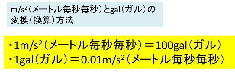 m/s2とgal(ガル)の変換(換算)方法【メートル毎秒毎秒の計算】