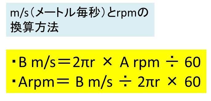 m/s(メートル毎秒)とrpmの変換...